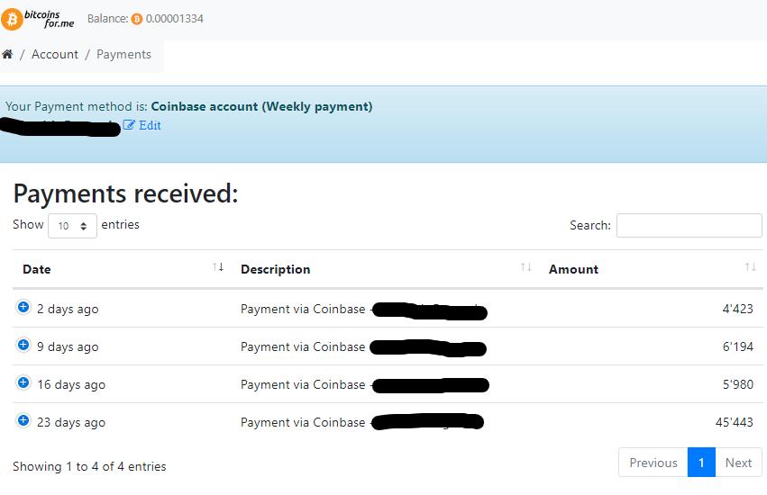 Payout Bitcoinsforme